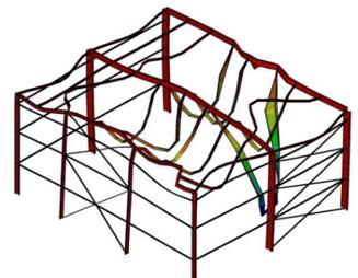 Structure au feu