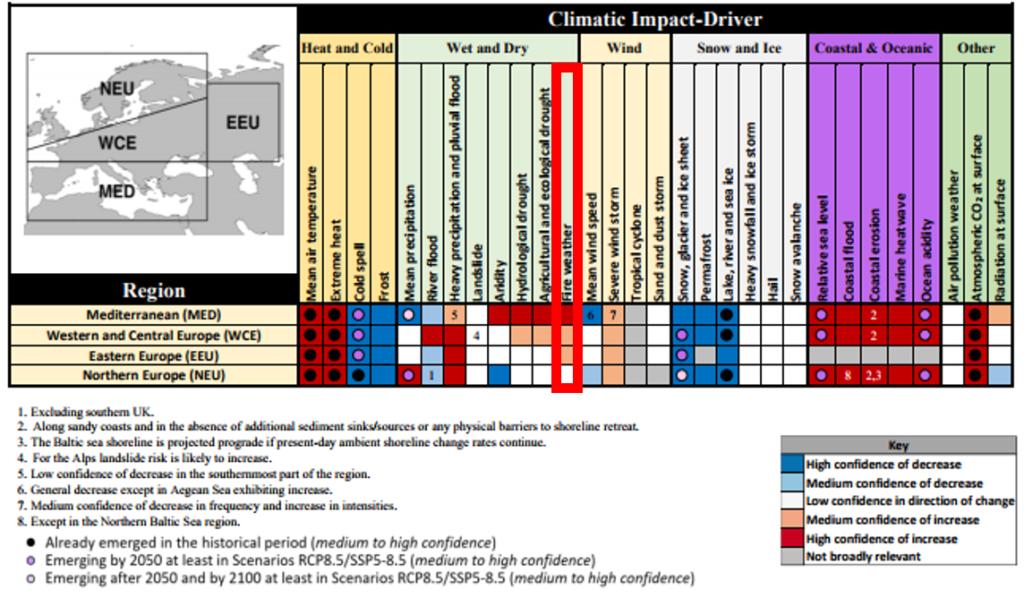 extrait du rapport du GIEC 2021 - chap 12 - Europe